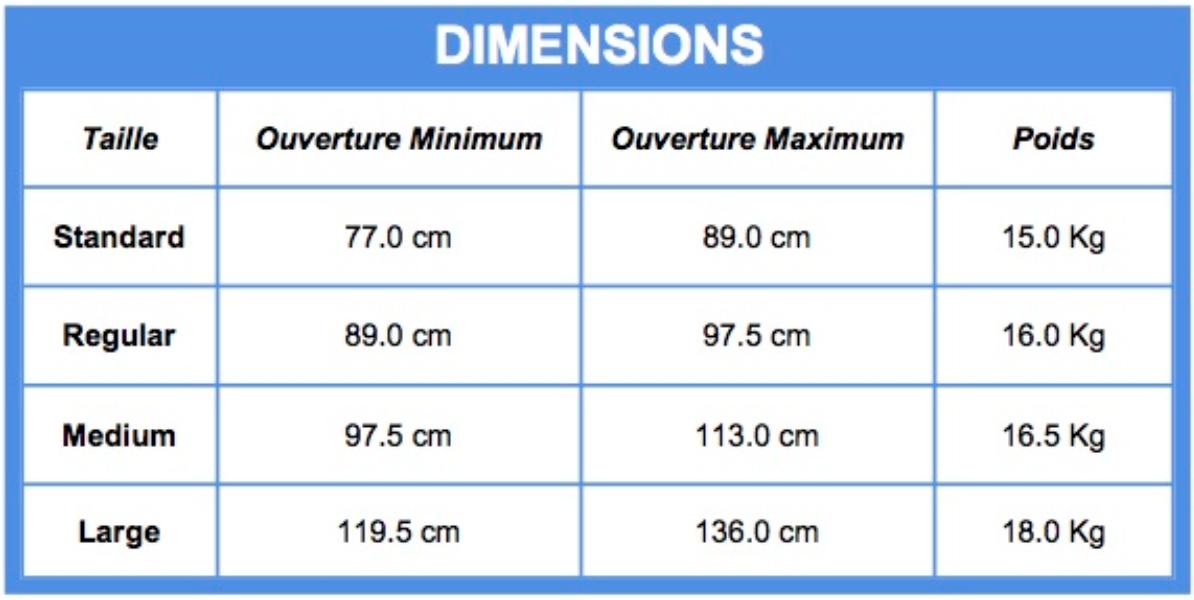 Dimensions porte étanche pour protection inondation