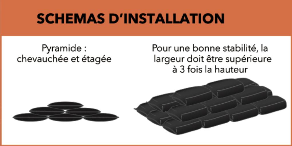 Dimensions des sacs anti-inondations Quickdam